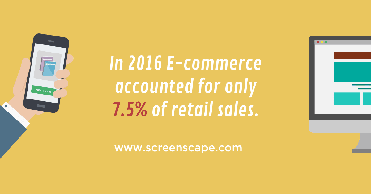 Did you know that in 2016, e-Commerce only accounted for 7.5% of retail sales. With digital signage you can market where your customer is... at the point of sale