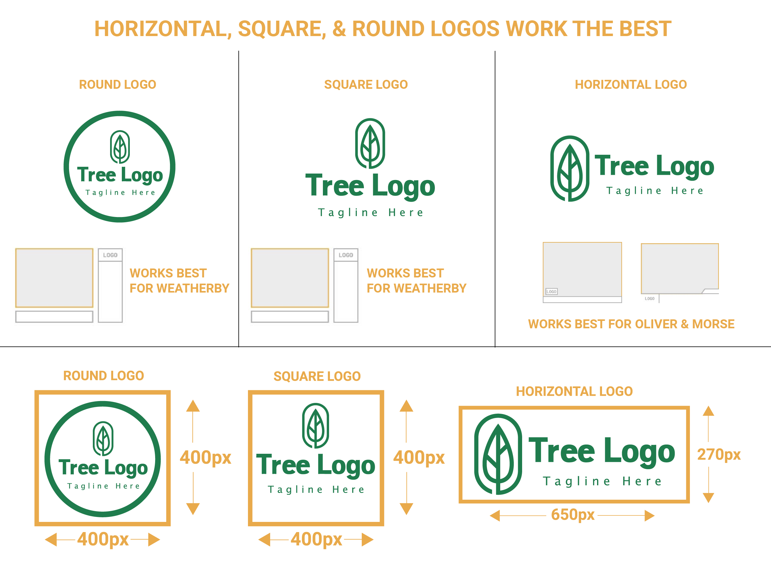 An image showing which logo shapes work best with the logo friendly layouts